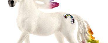 Unicorn - nalar.id
